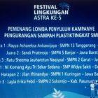 Pengumuman pemenang di Festival Lingkungan Astra 2021.